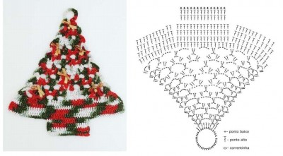 http://www.crochet-talk.ru/files/thumbs/t_1_599.jpg